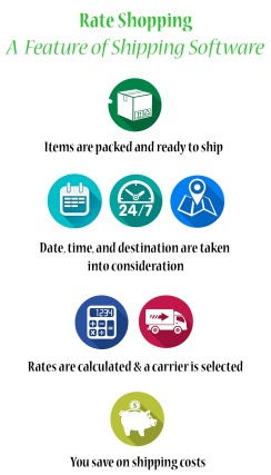 Infographic-Rate-Shopping